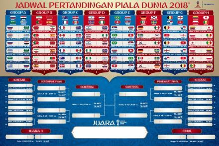 Piala Dunia 2018 Tinggal Hitungan Jam. Ayo Mana Jagoanmu!!!